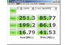 Let's note(レッツノート) CF-R8にWindows7 Ultimate(32bit)をインストールしてみました。