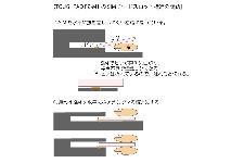 TOUGHPAD FZ-M1のSIMカードスロットの破損、保証対応について係争中!②